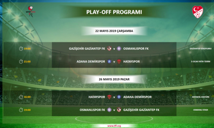 Play-Off'ta program açıklandı
